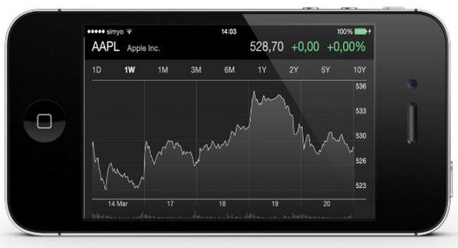 Buy Historical Stock Data